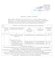 перечень учебных программ